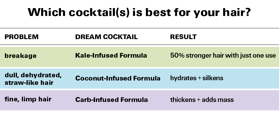 Cocktail Wow
